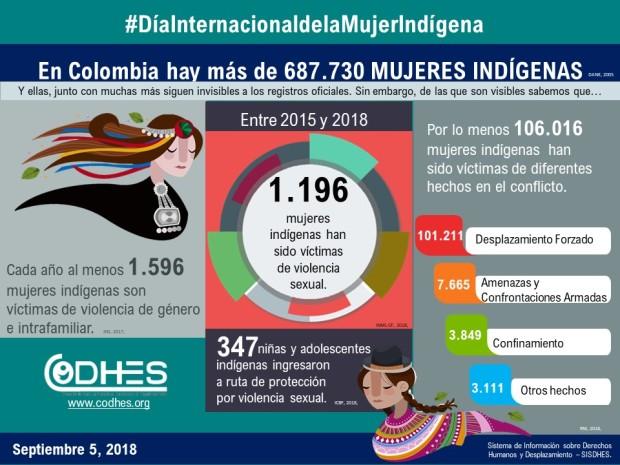 05092018_Mujeresindigenas
