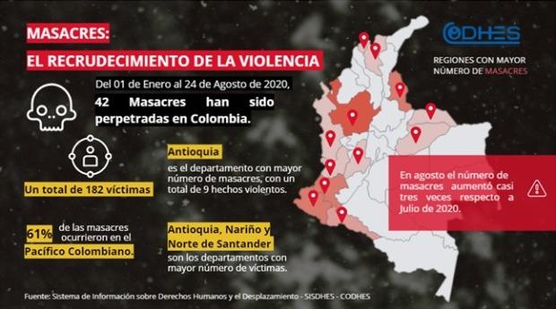 Infografia_Masacres2020